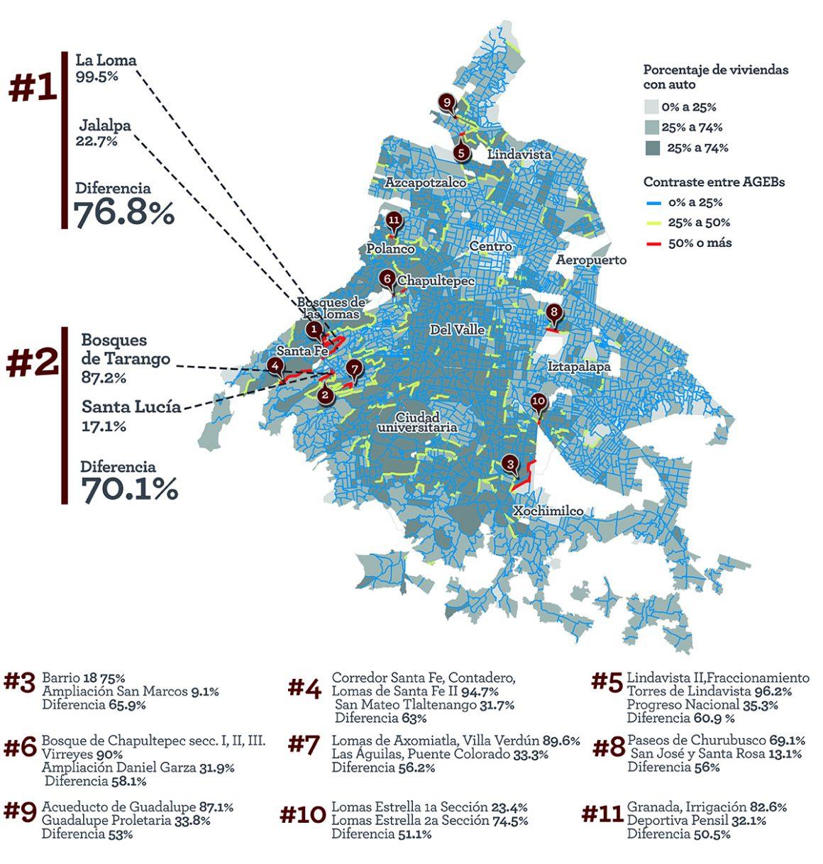 Mapa de colindancias entre zonas que tienen auto y zonas que no. Desigualdad