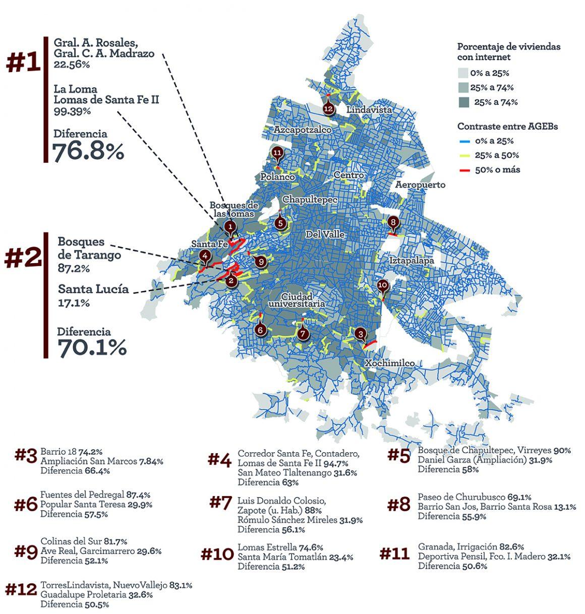 Mapa de colindancias entre zonas que tienen mucho internet y zonas que no. Desigualdad